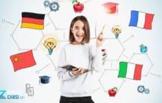 Yurtdışında Dil Eğitimi Almak İstiyorum Diyenlere Devlet Desteği Müjdesi
